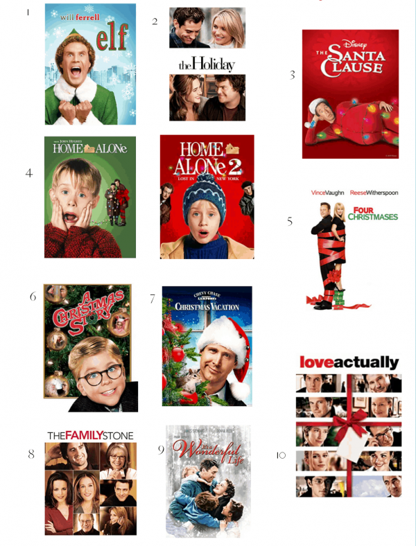 Favorite Holiday Movies | Tuesday's Ten